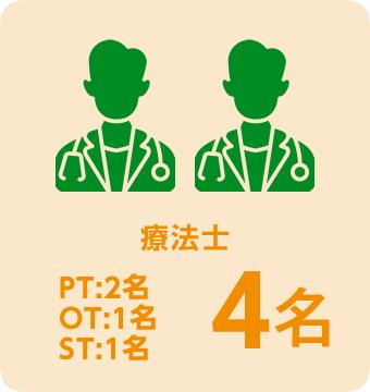 療法士 3名 PT:1名 OT:1名 ST:1名(2020/3~)